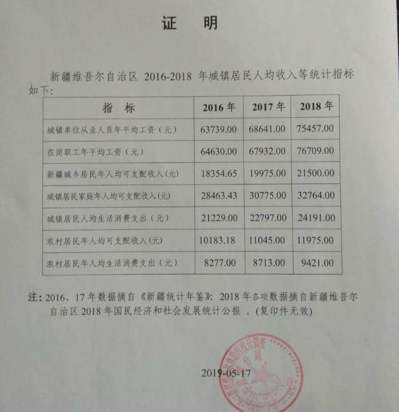 新疆2016-2018年度城镇居民人均收入等统计指标指标